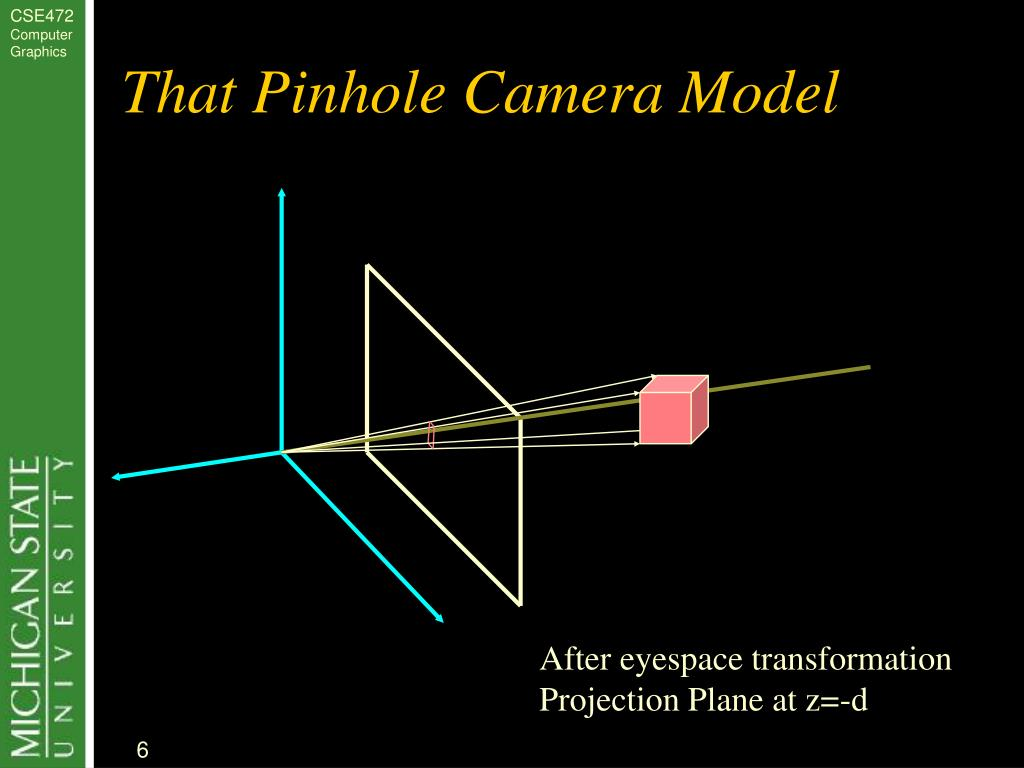 That Pinhole Camera Model