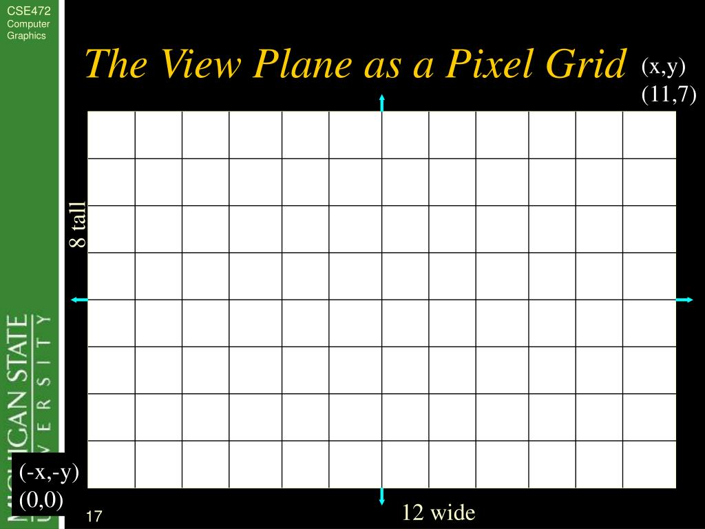 The View Plane as a Pixel Grid