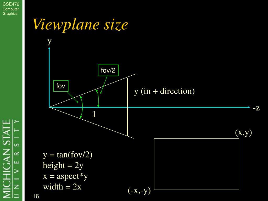 Viewplane size
