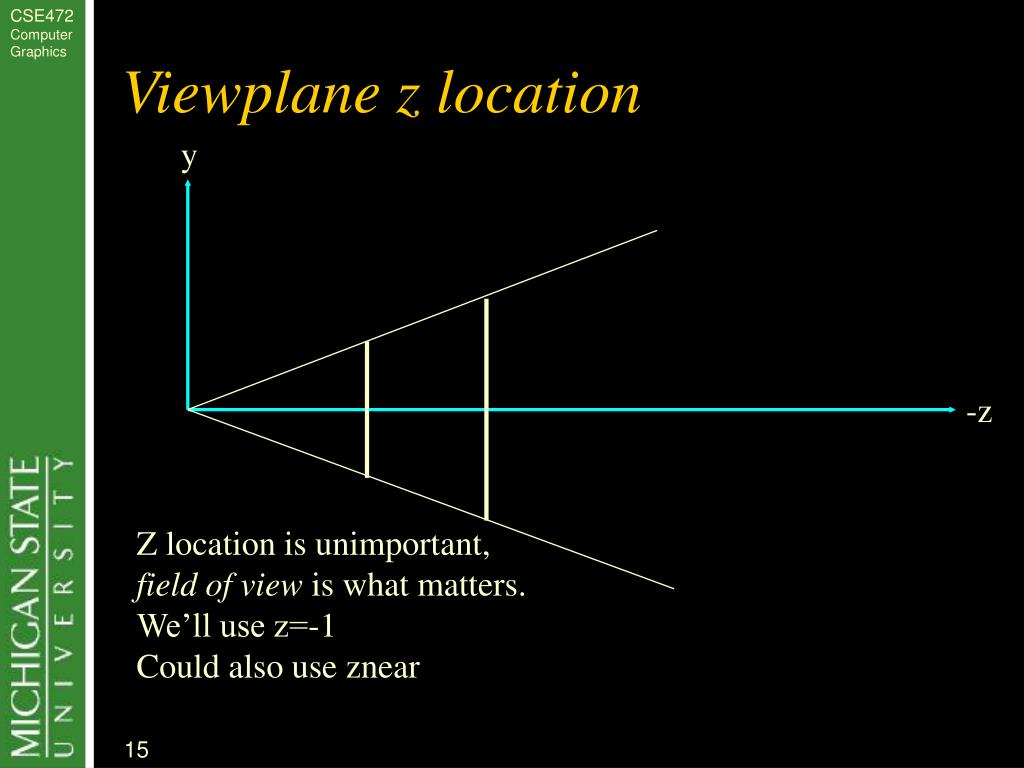 Viewplane z location