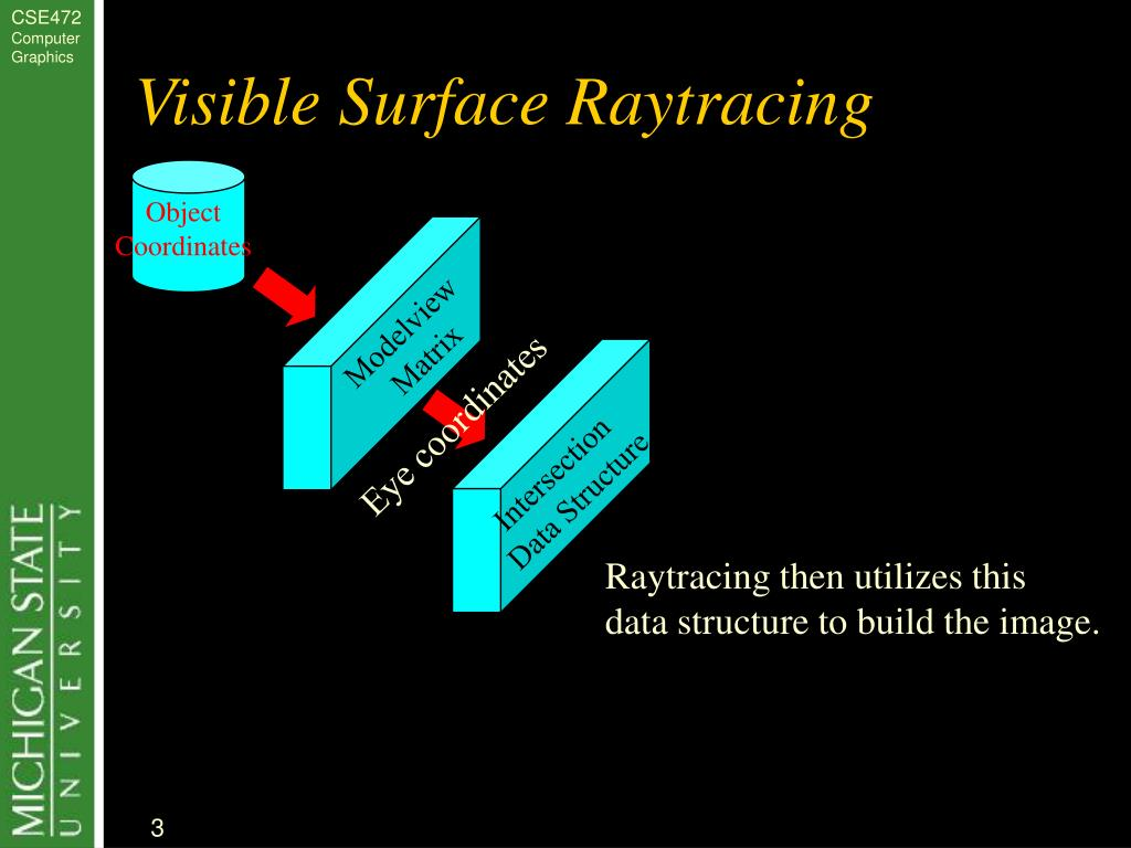 Visible Surface Raytracing