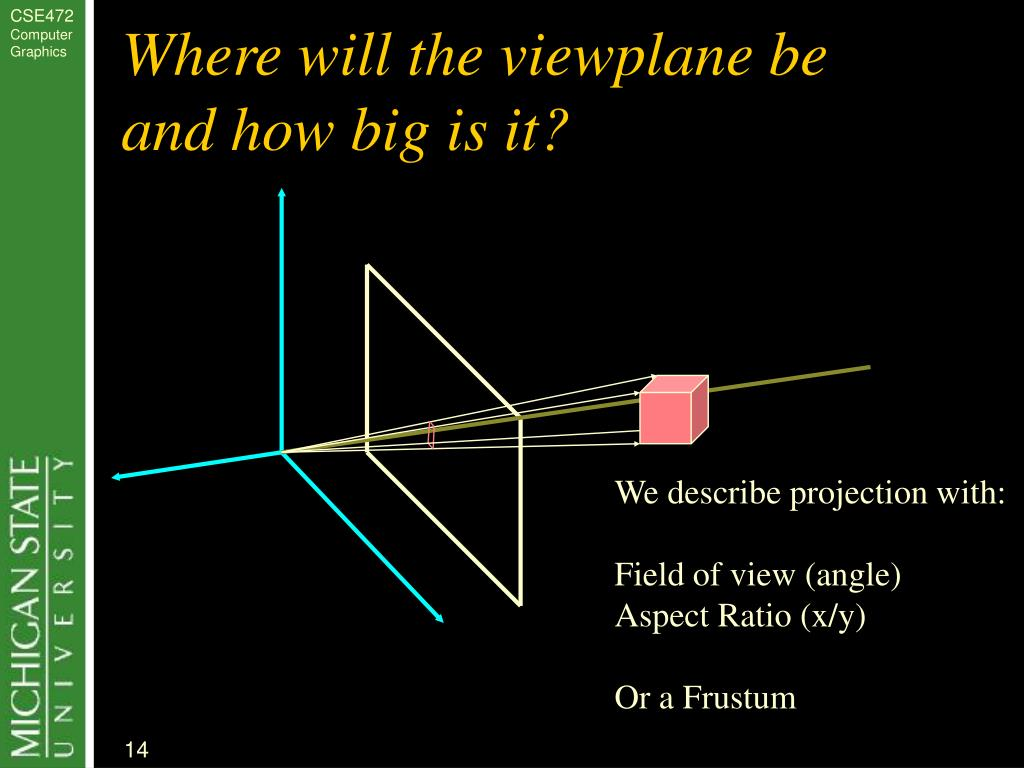 Where will the viewplane be