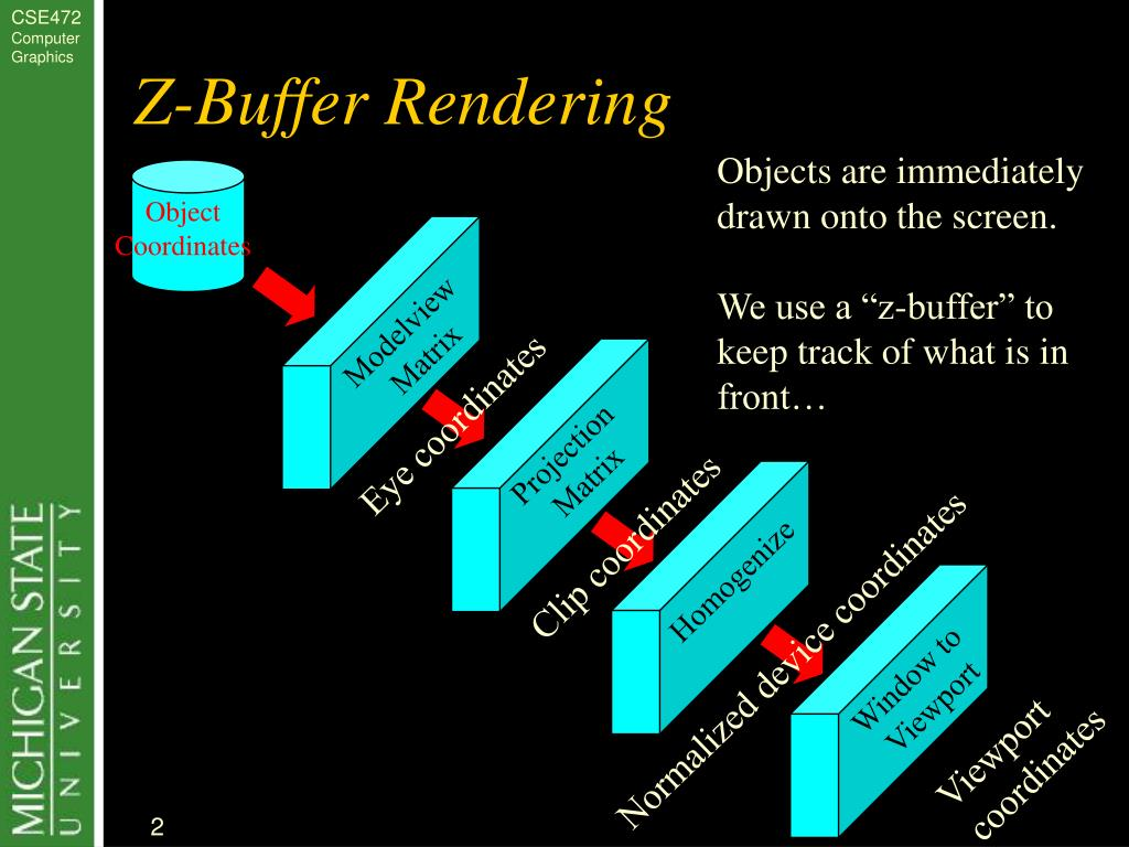 Z-Buffer Rendering