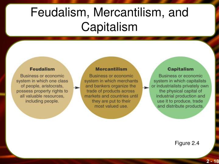 Feudalism, Mercantilism, and Capitalism