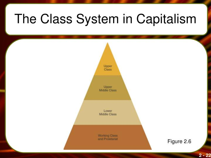The Class System in Capitalism