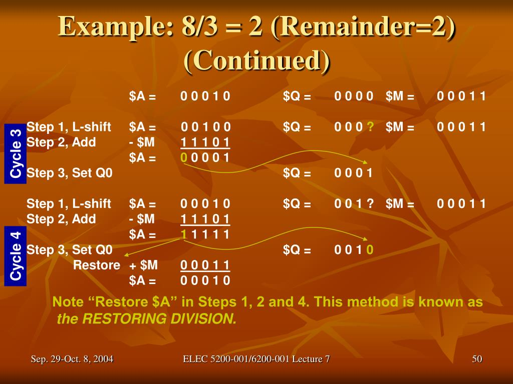 Example: 8/3 = 2 (Remainder=2) (Continued)