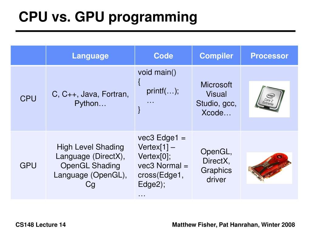 CPU vs. GPU programming