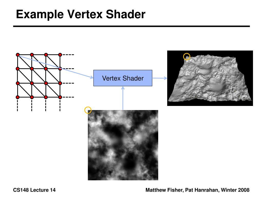 Example Vertex Shader