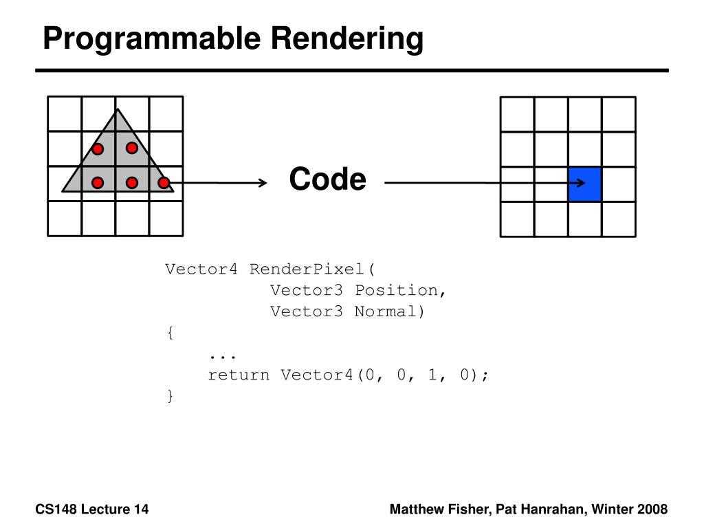 Programmable Rendering