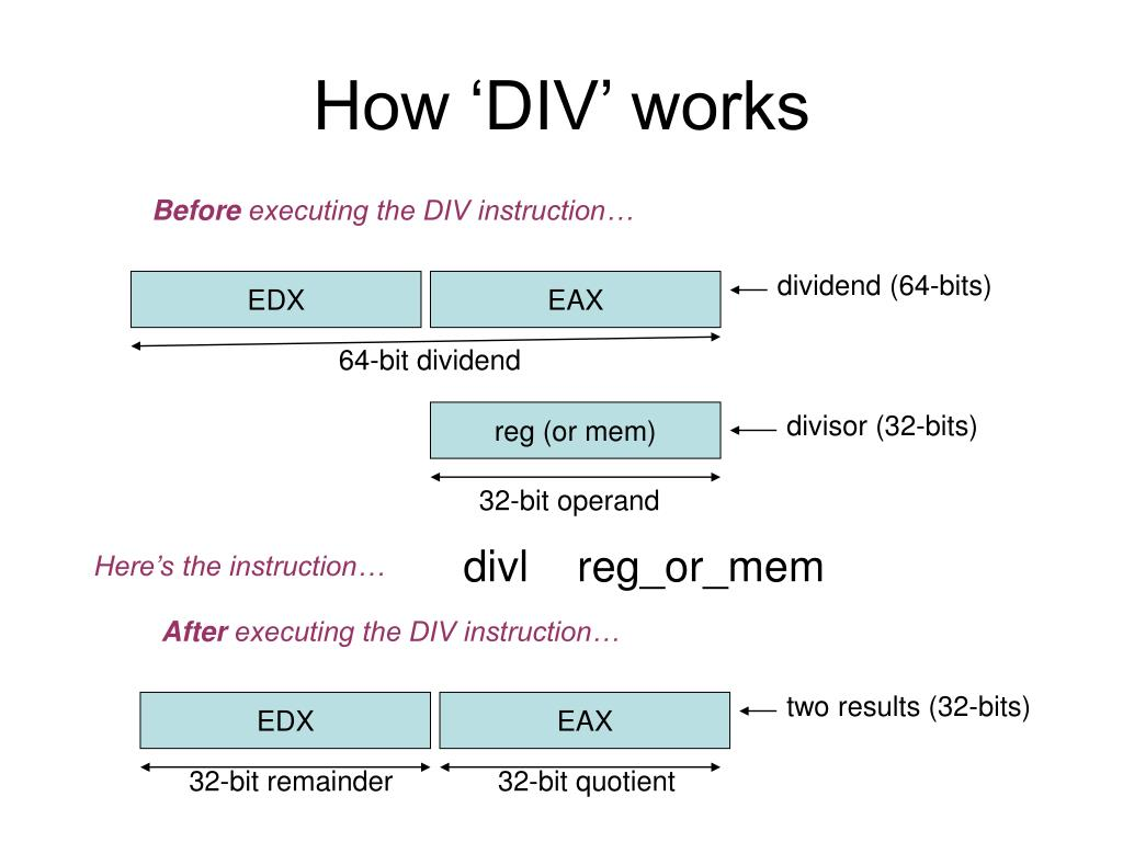 How 'DIV' works