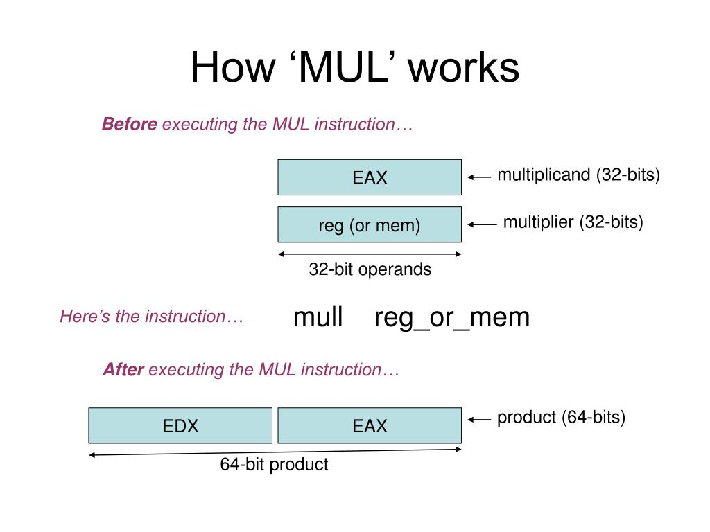 How 'MUL' works