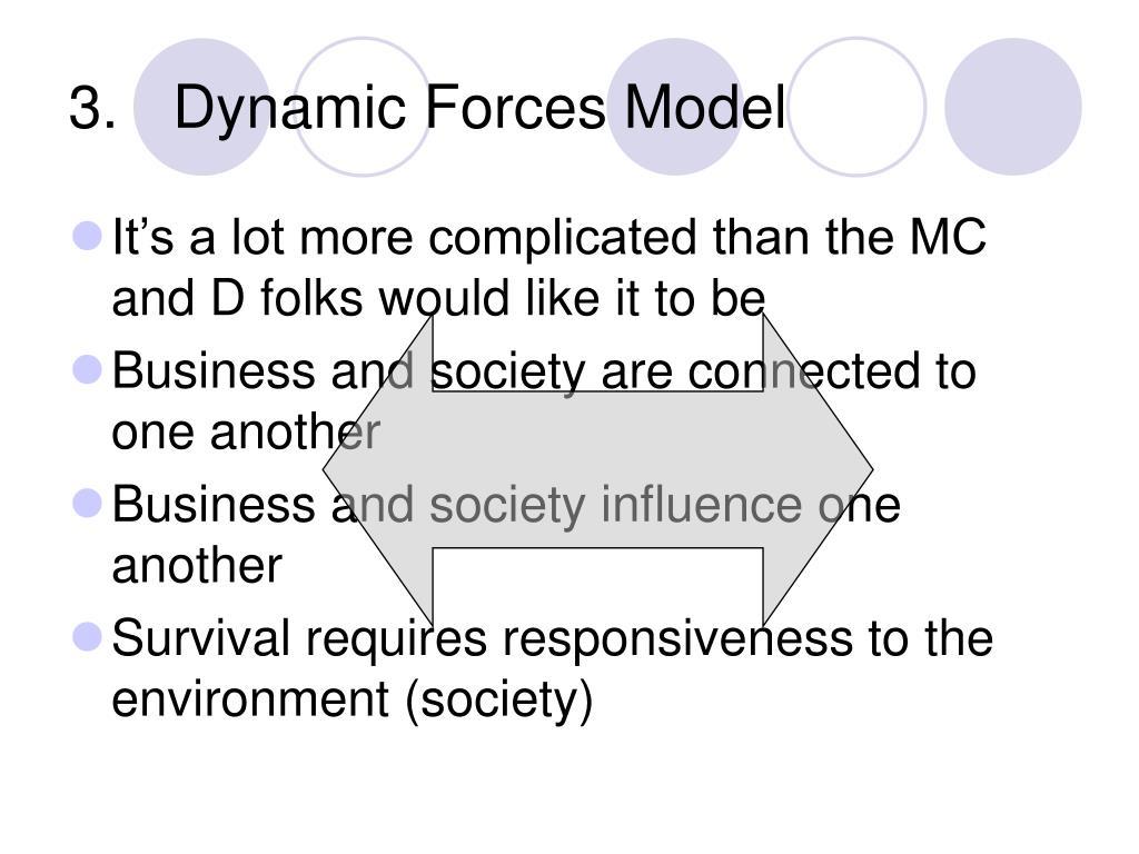 Dynamic Forces Model