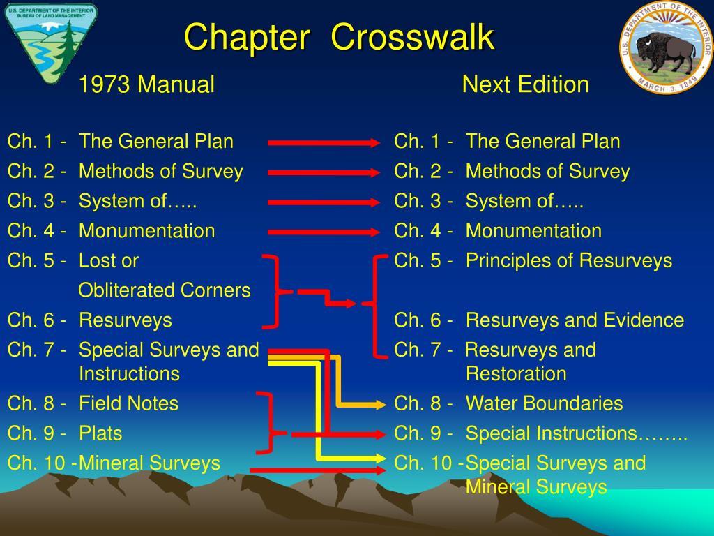 Chapter  Crosswalk