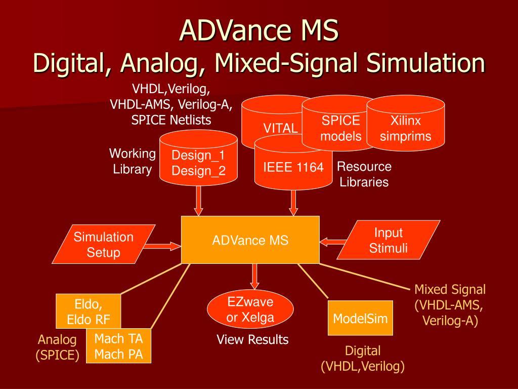 ADVance MS
