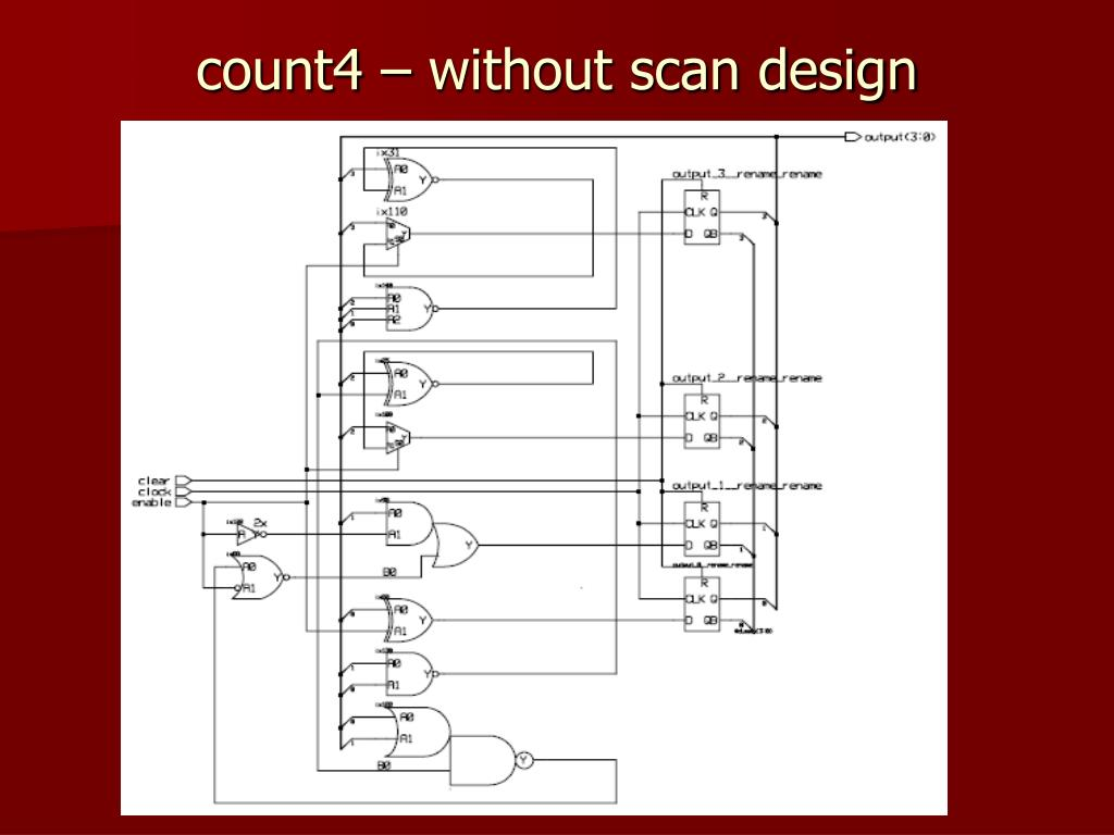 count4 – without scan design