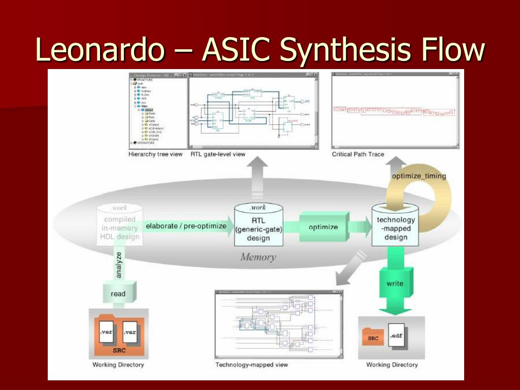 Leonardo – ASIC Synthesis Flow