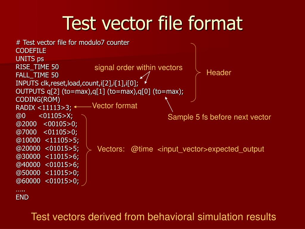 Test vector file format