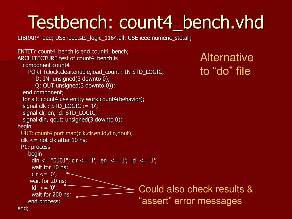 Testbench: count4_bench.vhd