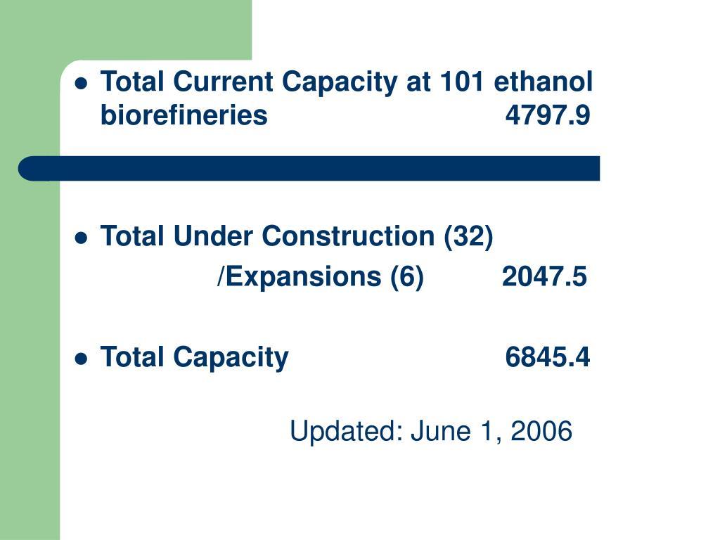 Total Current Capacity at 101 ethanol biorefineries         4797.9