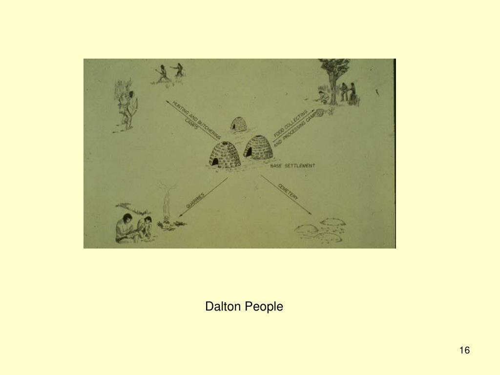 Dalton People