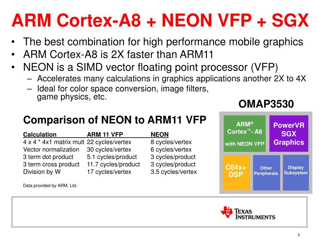 ARM Cortex-A8 + NEON VFP + SGX