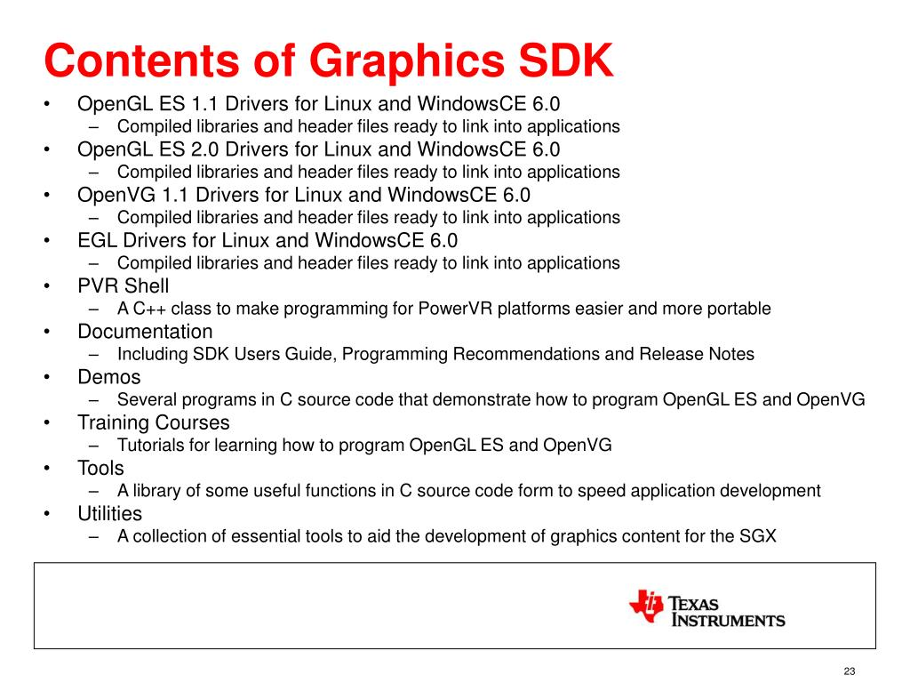 Contents of Graphics SDK