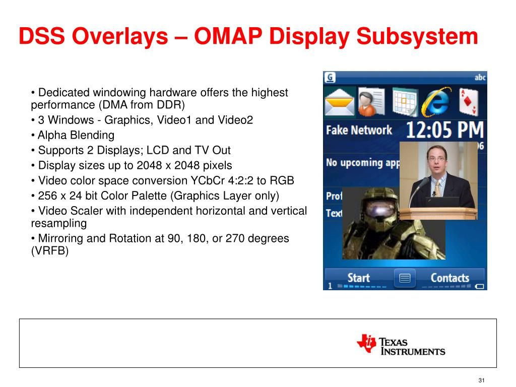 DSS Overlays – OMAP Display Subsystem