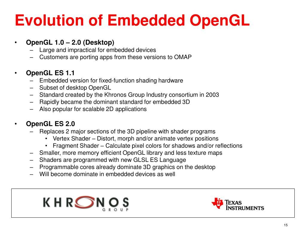 Evolution of Embedded OpenGL