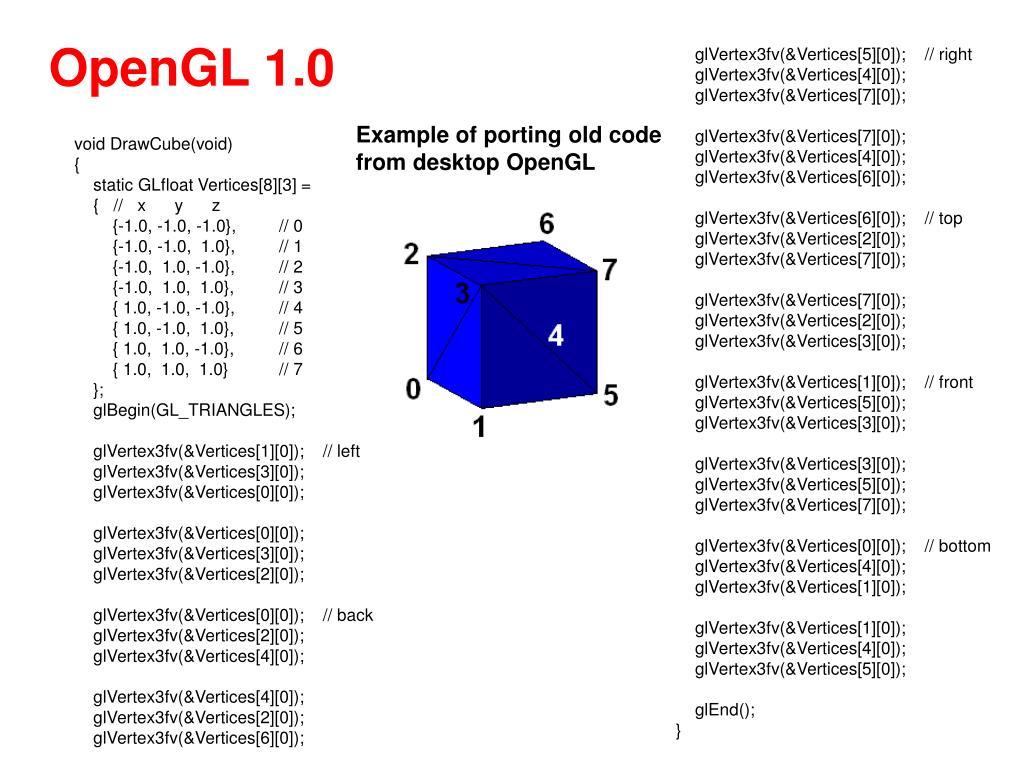 OpenGL 1.0