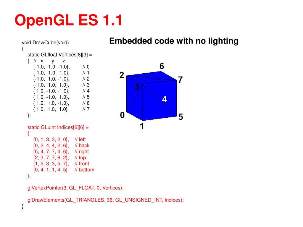 OpenGL ES 1.1