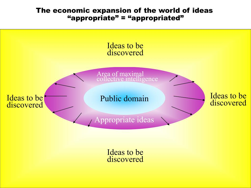 The economic expansion of the world of ideas