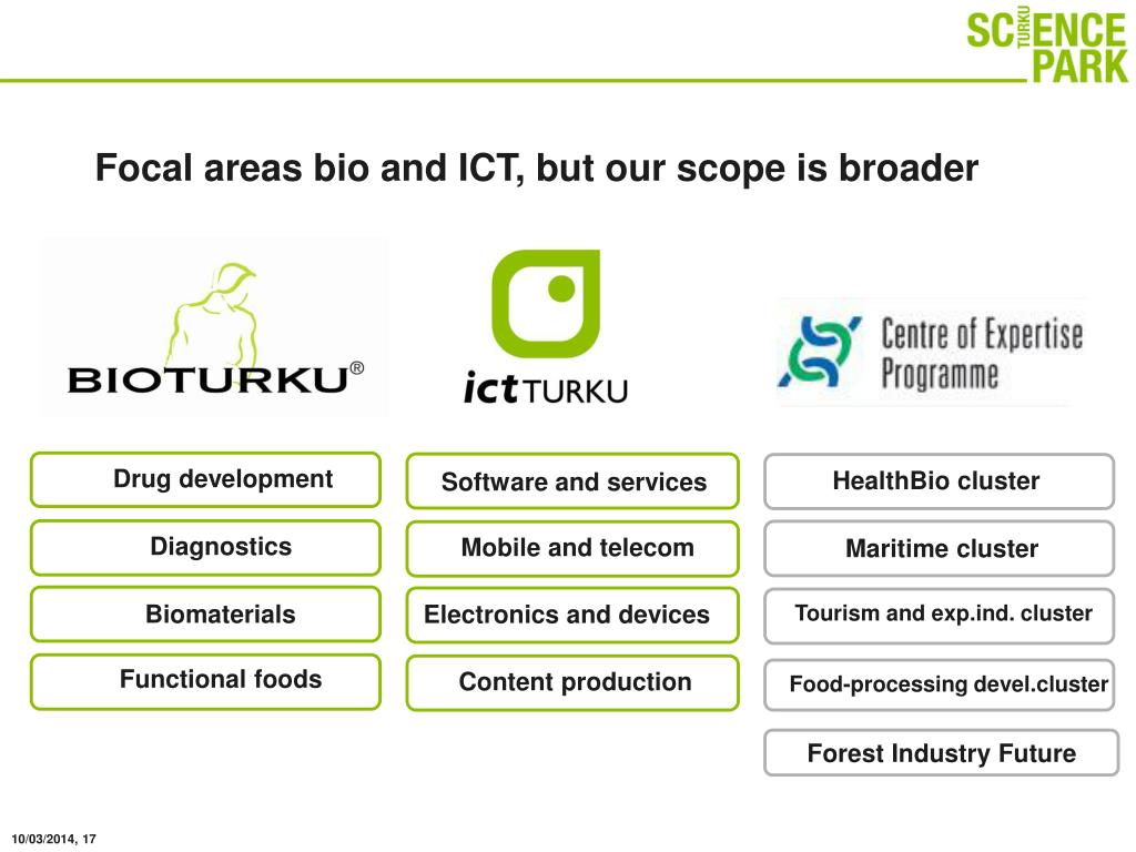 Focal areas bio and ICT, but our scope is broader
