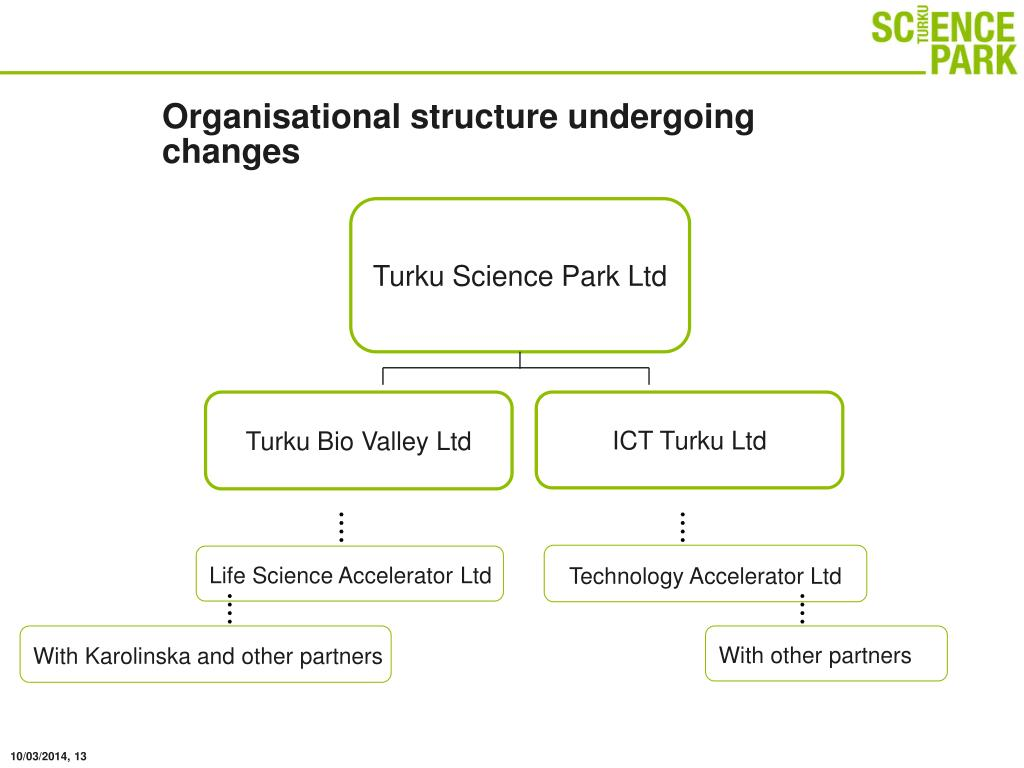 Organisational structure undergoing changes