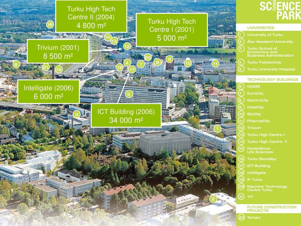 Turku High Tech