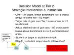 decision model at tier 2 strategic intervention instruction