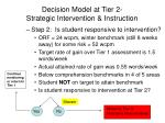 decision model at tier 2 strategic intervention instruction92