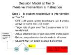 decision model at tier 3 intensive intervention instruction98