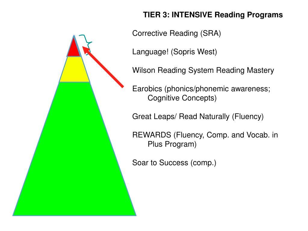 TIER 3: INTENSIVE Reading Programs