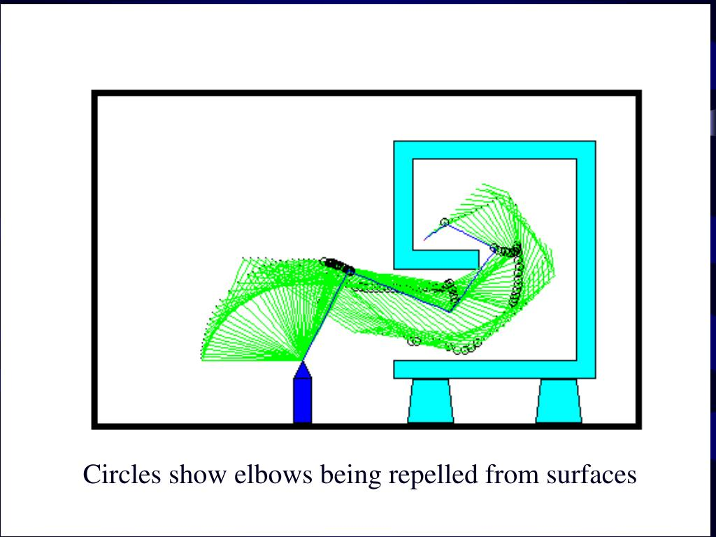 Circles show elbows being repelled from surfaces