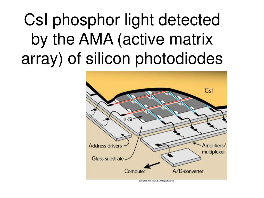 CsI phosphor light detected by the AMA (active matrix array) of silicon photodiodes