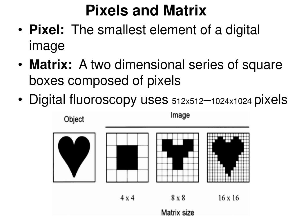 Pixels and Matrix