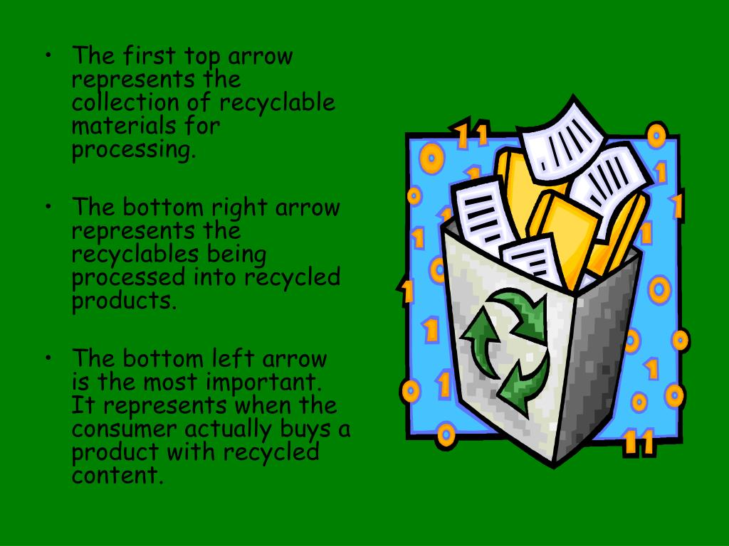 The first top arrow represents the collection of recyclable materials for processing.
