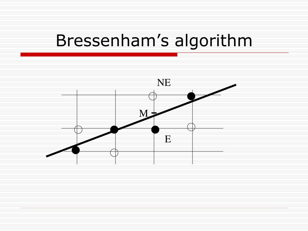 Bressenham's algorithm
