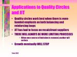 applications to quality circles and jit