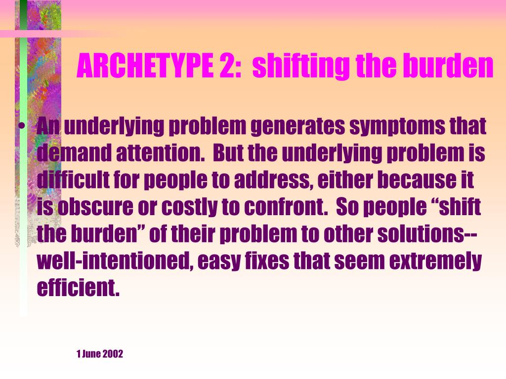 ARCHETYPE 2:  shifting the burden