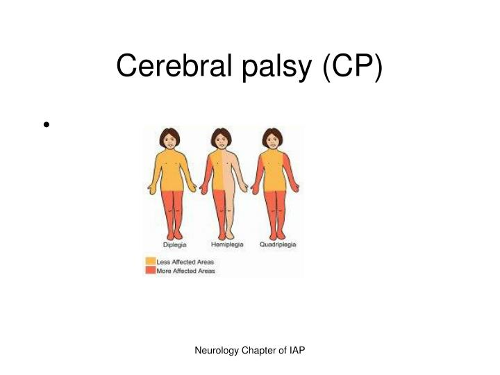 Young adults with cp