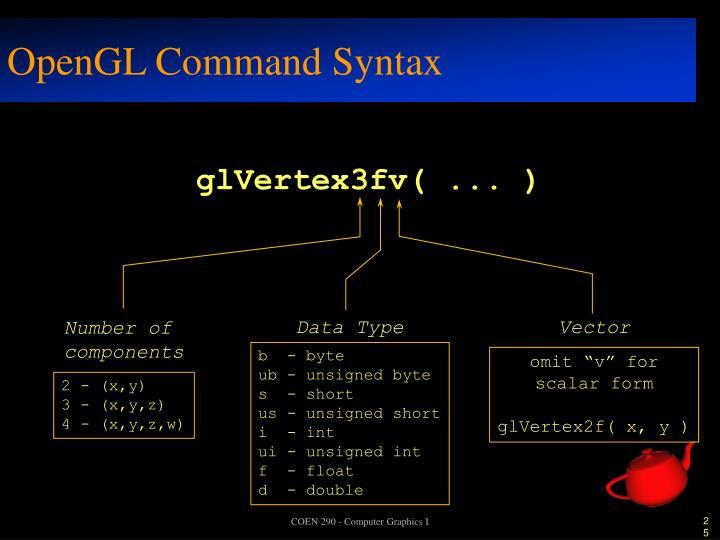 glVertex3fv( ... )