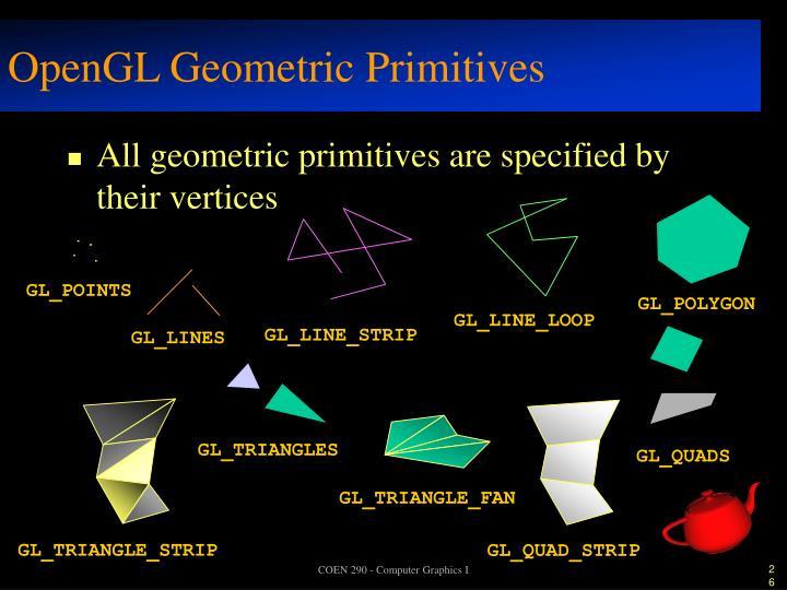 OpenGL Geometric Primitives