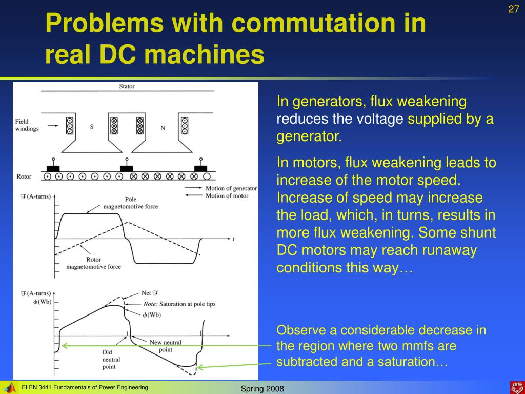 Ppt Lecture 5 Dc Motors Powerpoint Presentation Id 174315