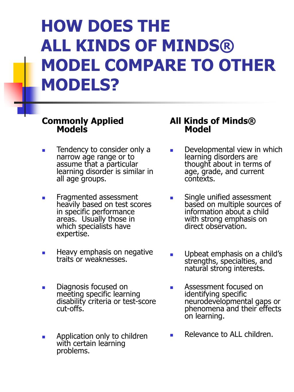 Commonly Applied Models